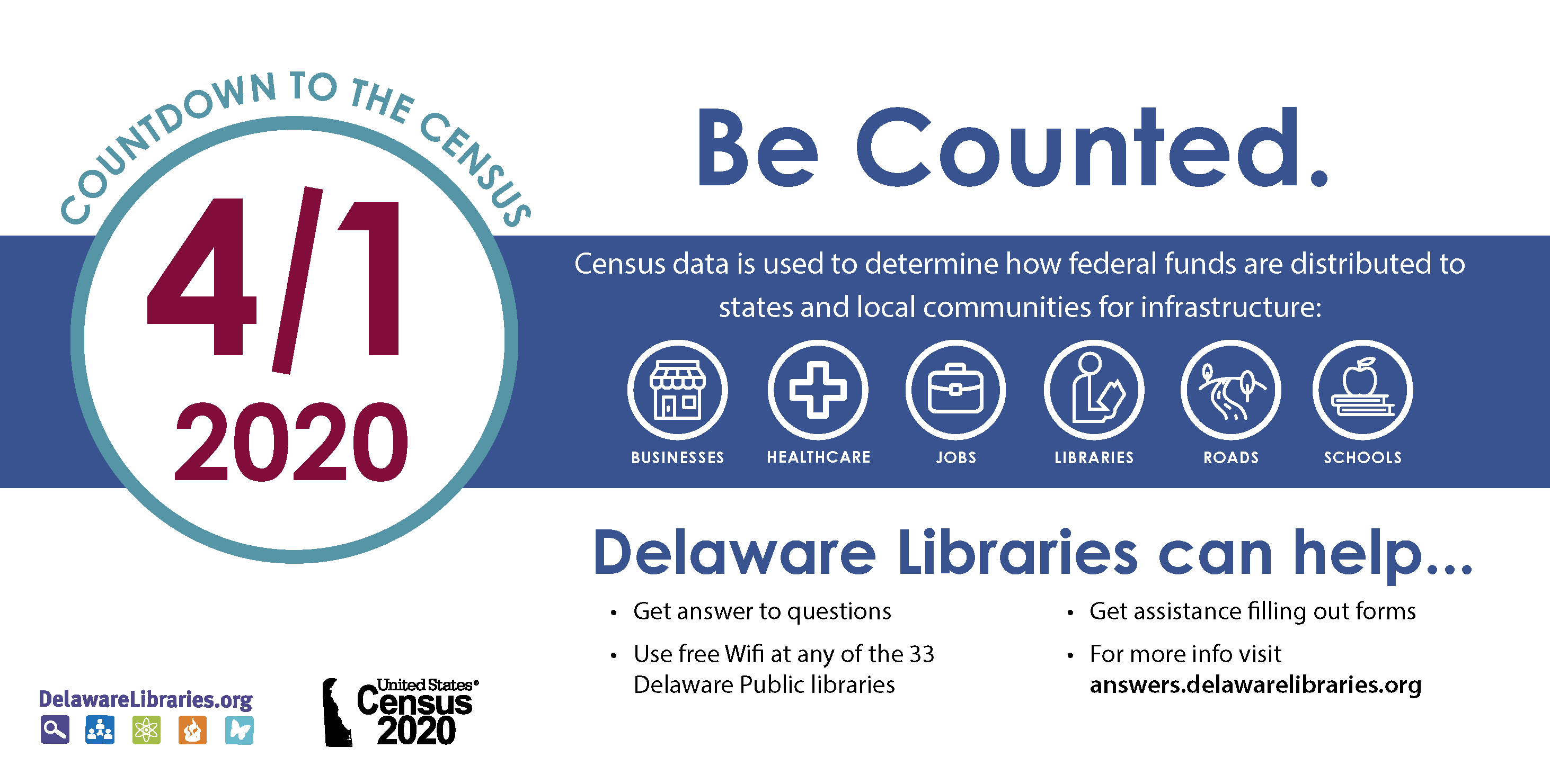Delaware Counts Census 2020